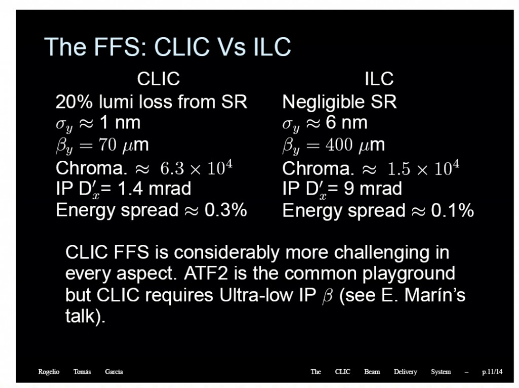 Joint working group comparison of ILC and CLIC final focus requirements