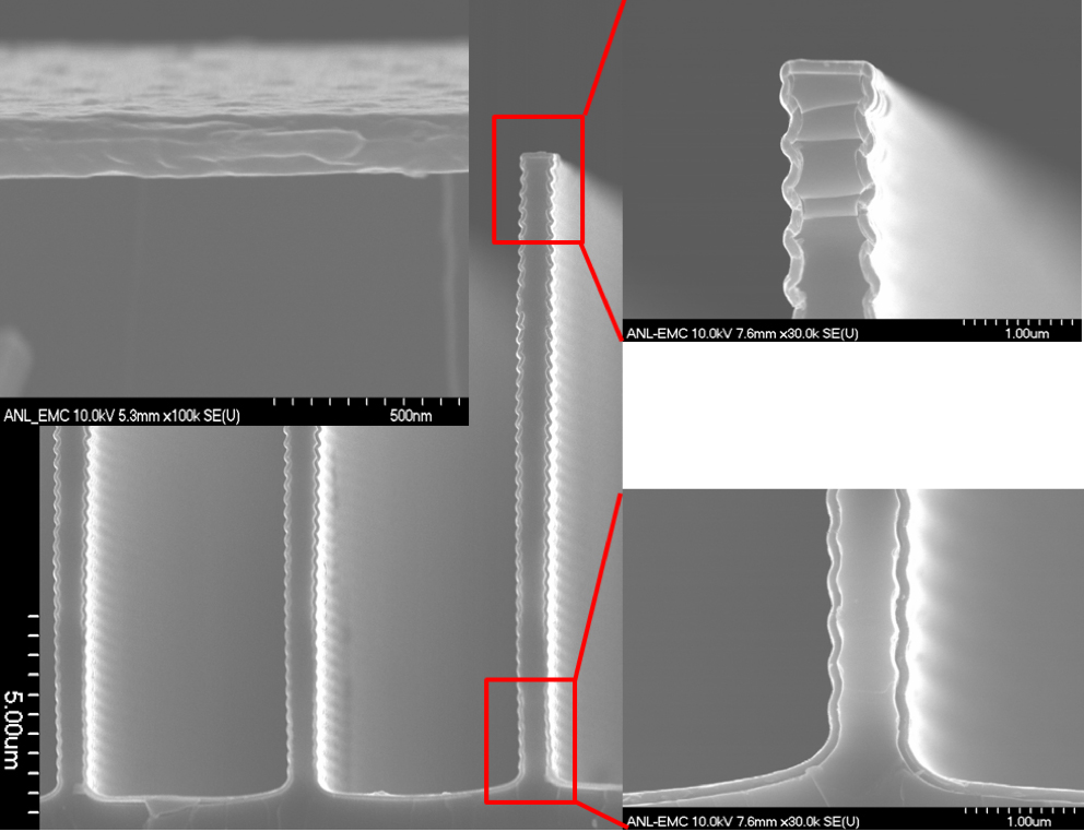 Atomic layer deposition results in a conformal thickness of material. The layer evenly and uniformly coats any surface geometry. Image courtesy of Thomas Proslier.