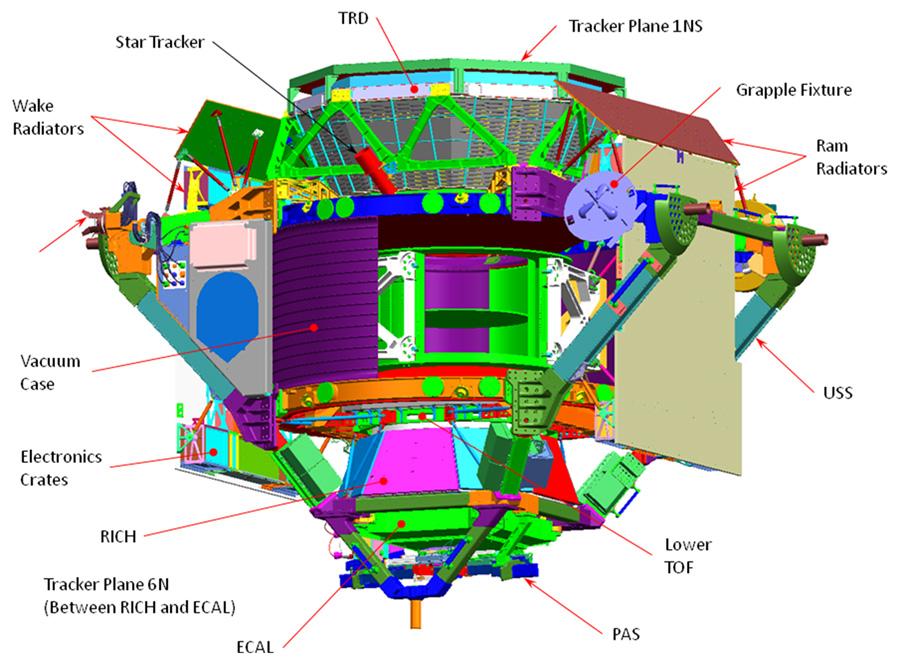 http://newsline.linearcollider.org/wp-content/uploads/2011/05/AMS-schematic.jpg