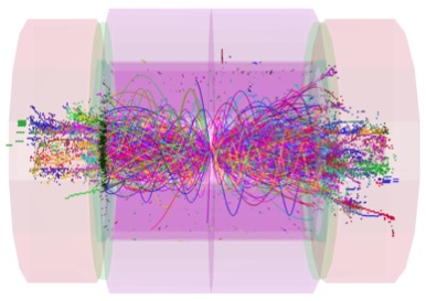 From CLIC CDR, W{sup}+{/sup} W{sup}-{/sup} + γγ ⇒ hadrons. Image: Mark Thomson (from CDR review in Manchester)