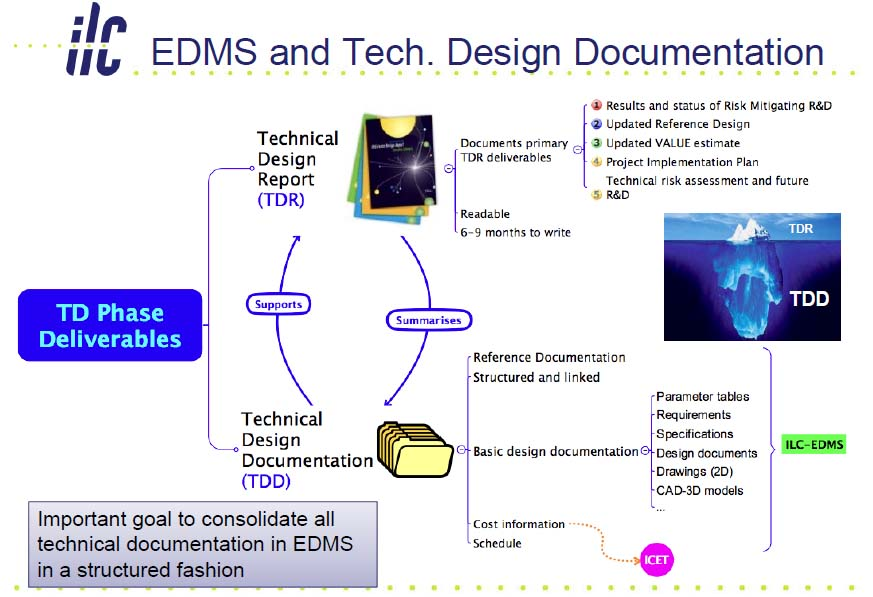 Nick Walker presented a plan to produce a concise TDR, having accessible backup through a well-organised EDMS system