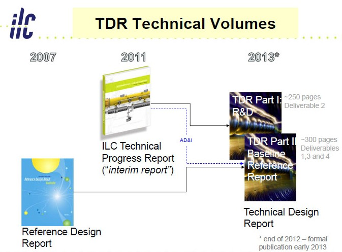 The TDR updates and expands the content from the Reference Design Report and Interim Report