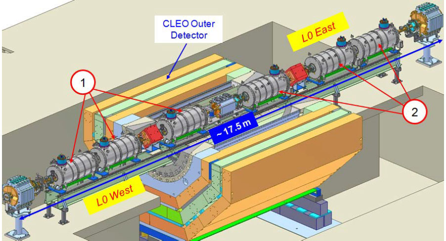 Layout of the reconfigured and instrumented CESR interaction region with ILC-like damping ring wigglers.