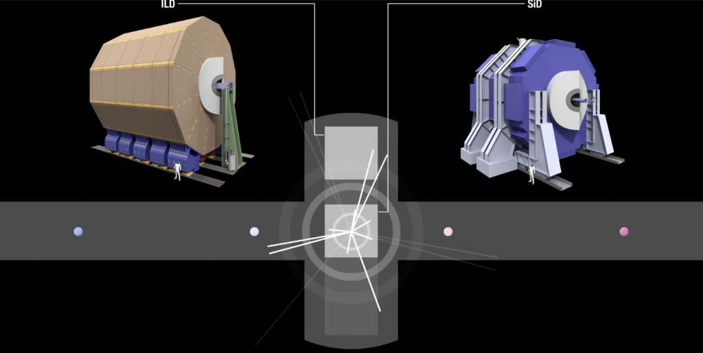 Schematic view of the ILC machine. Image: ILC/Rey.Hori