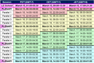The table showing the session time slots in 3 time zones; Pacific Daylight Time (PDT) - US West Coast Central European Time (CET) - Geneva Japan Standard Time (JST) - Tokyo