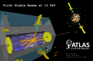 The LHC has collected a lot of data at the record energy of 13 TeV since its restart earlier this year. Image: ATLAS Experiment © 2015 CERN