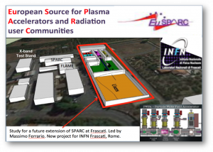 EUSPARC will use CLIC-style X-band technology for a 1-GeV linac. Image: INFN